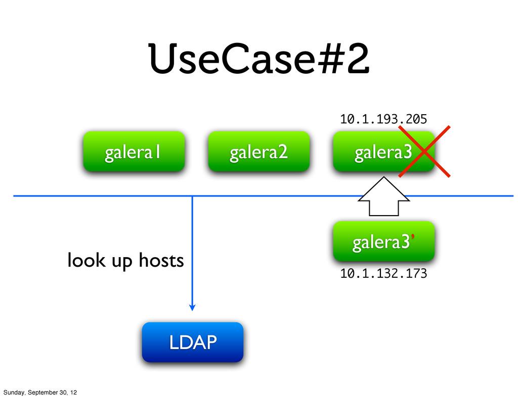 UseCase#2 galera1 galera2 galera3 LDAP galera3'...