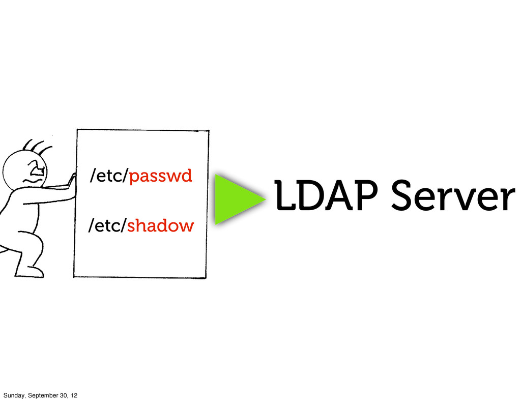/etc/passwd /etc/shadow LDAP Server Sunday, Sep...