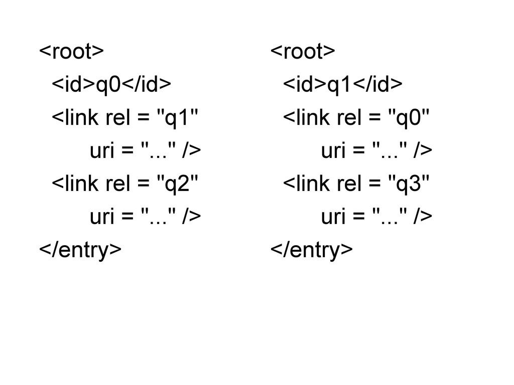 """<root> <id>q0</id> <link rel = """"q1"""" uri = """"...""""..."""