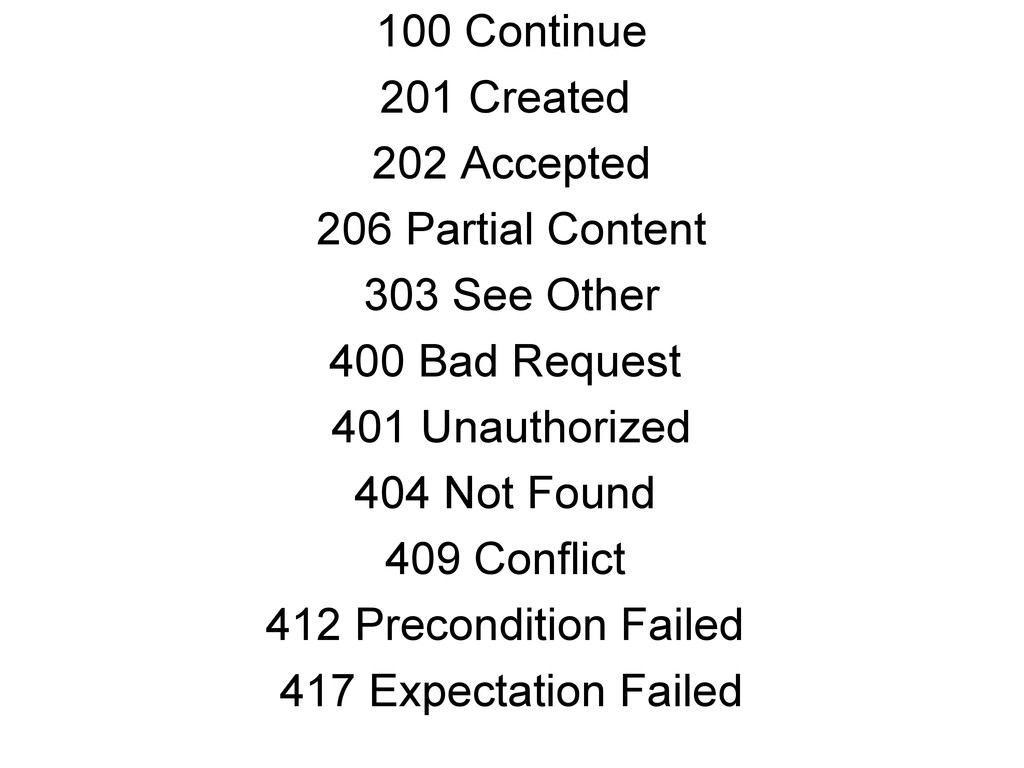 100 Continue 201 Created 202 Accepted 206 Parti...