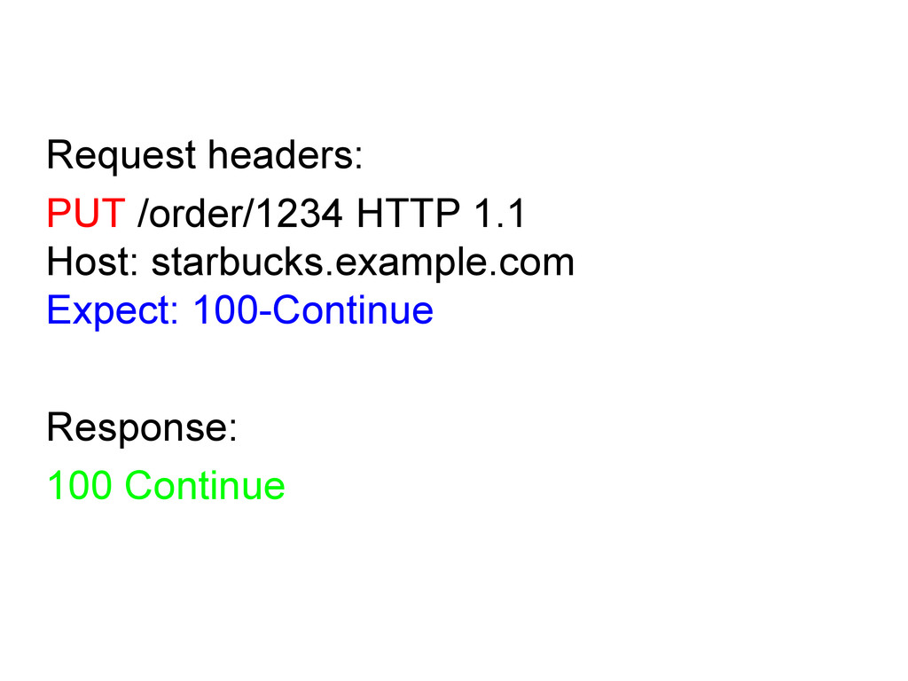 Request headers: PUT /order/1234 HTTP 1.1 Host:...