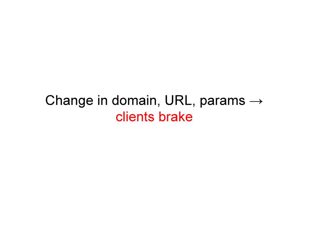 Change in domain, URL, params → clients brake