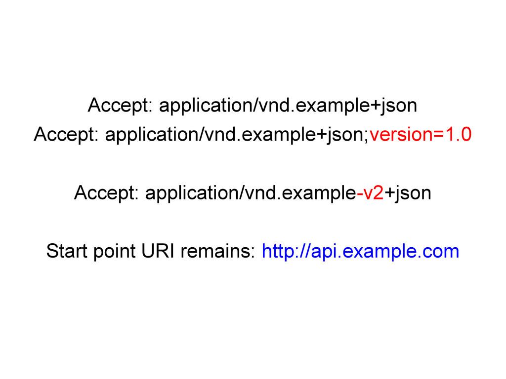 Accept: application/vnd.example+json Accept: ap...