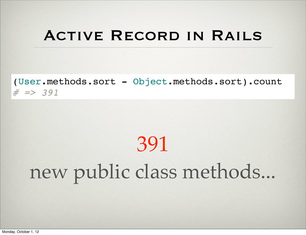 Active Record in Rails (User.methods.sort - Obj...