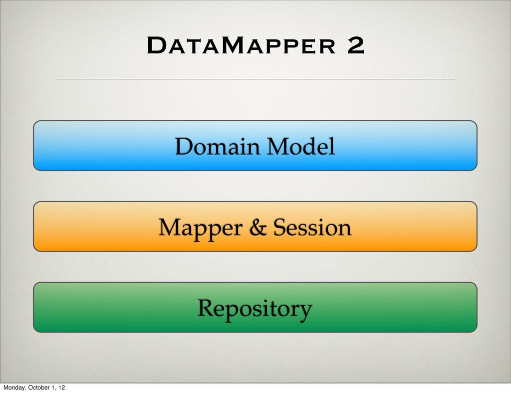 DataMapper 2 Repository Mapper & Session Domain...