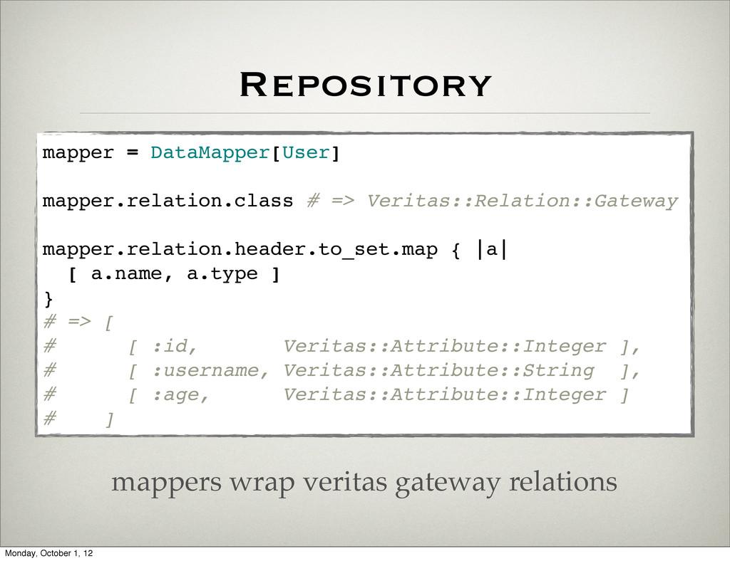 Repository mapper = DataMapper[User] mapper.rel...