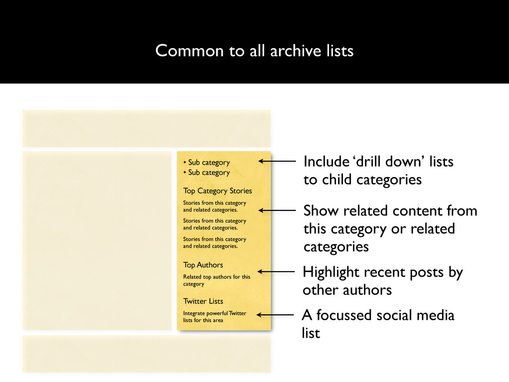 Common to all archive lists Include 'drill down...