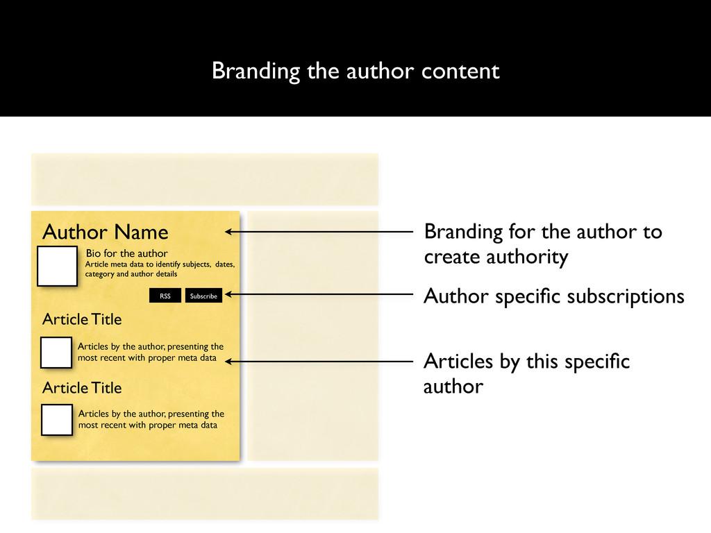 Branding the author content Author Name Bio for...