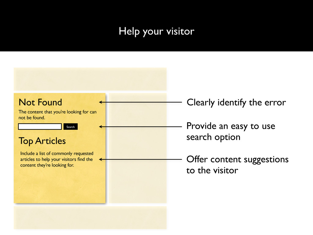 Help your visitor Not Found The content that yo...