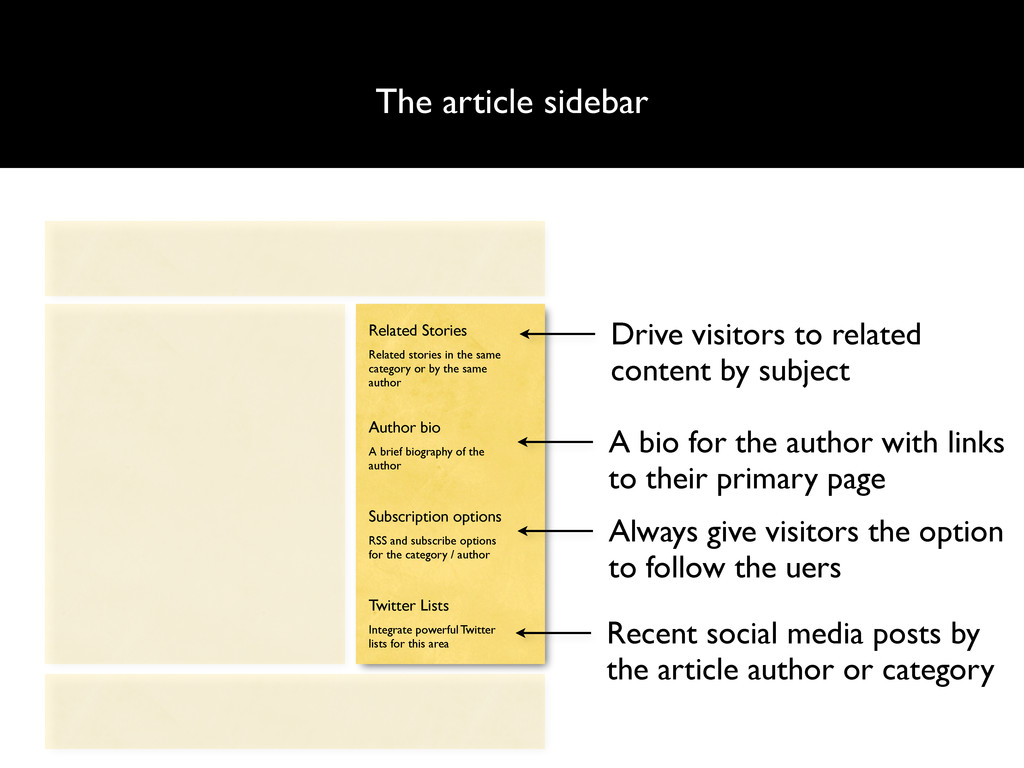 The article sidebar Drive visitors to related c...