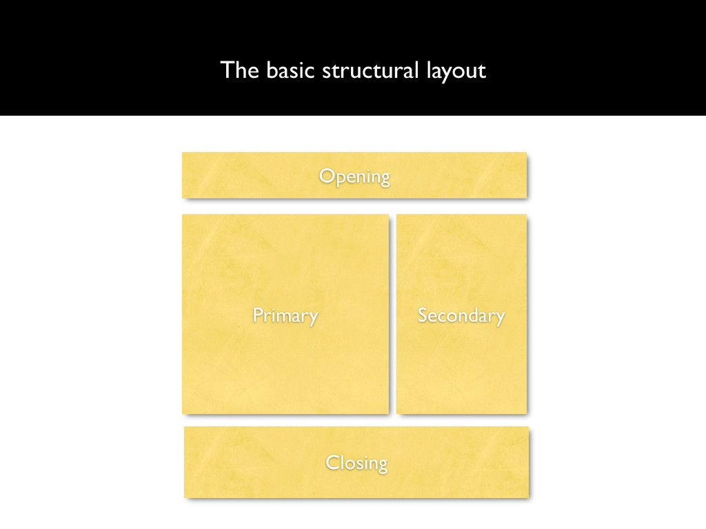 The basic structural layout Opening Primary Sec...
