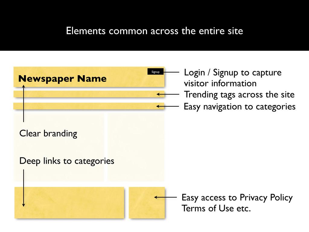 Elements common across the entire site Login / ...