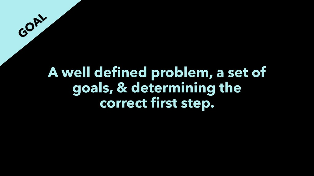 A well defined problem, a set of goals, & determ...