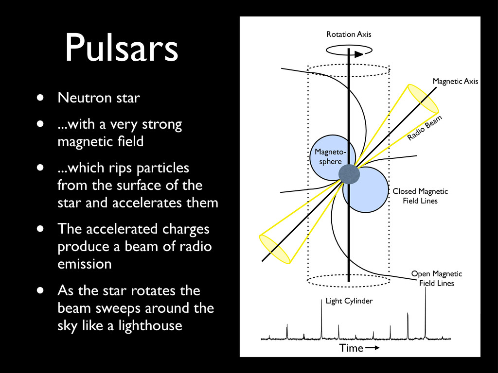 Pulsars • Neutron star • ...with a very strong ...