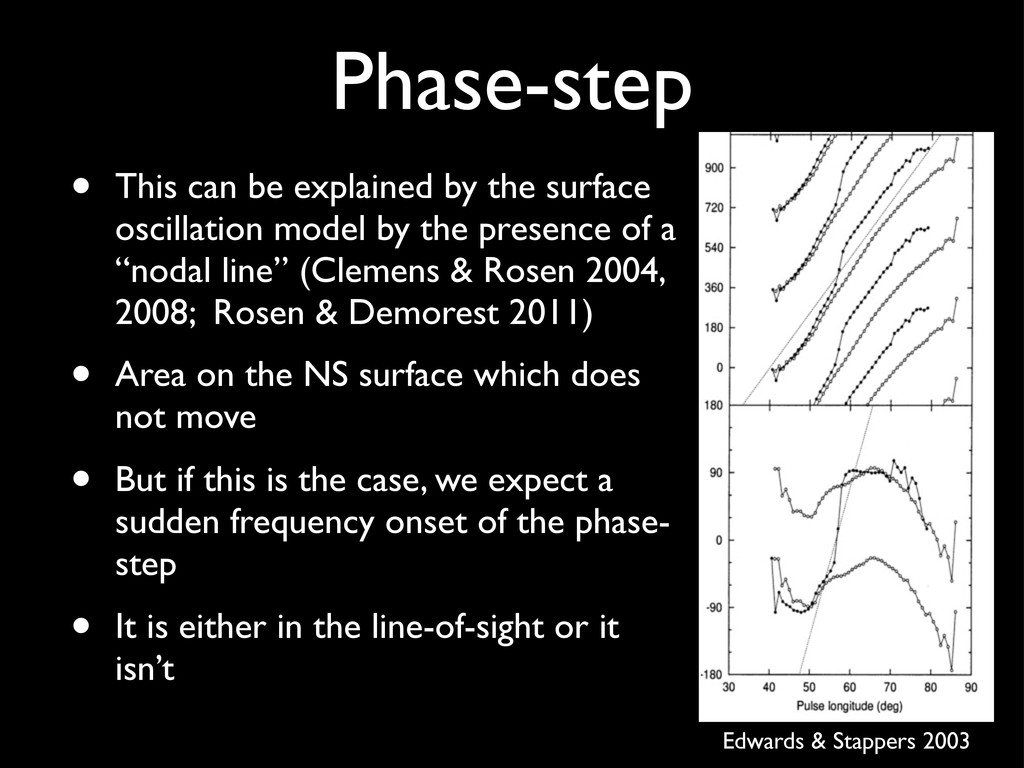 Phase-step Edwards & Stappers 2003 • This can b...