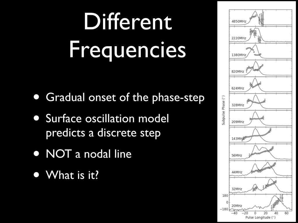 Different Frequencies • Gradual onset of the ph...