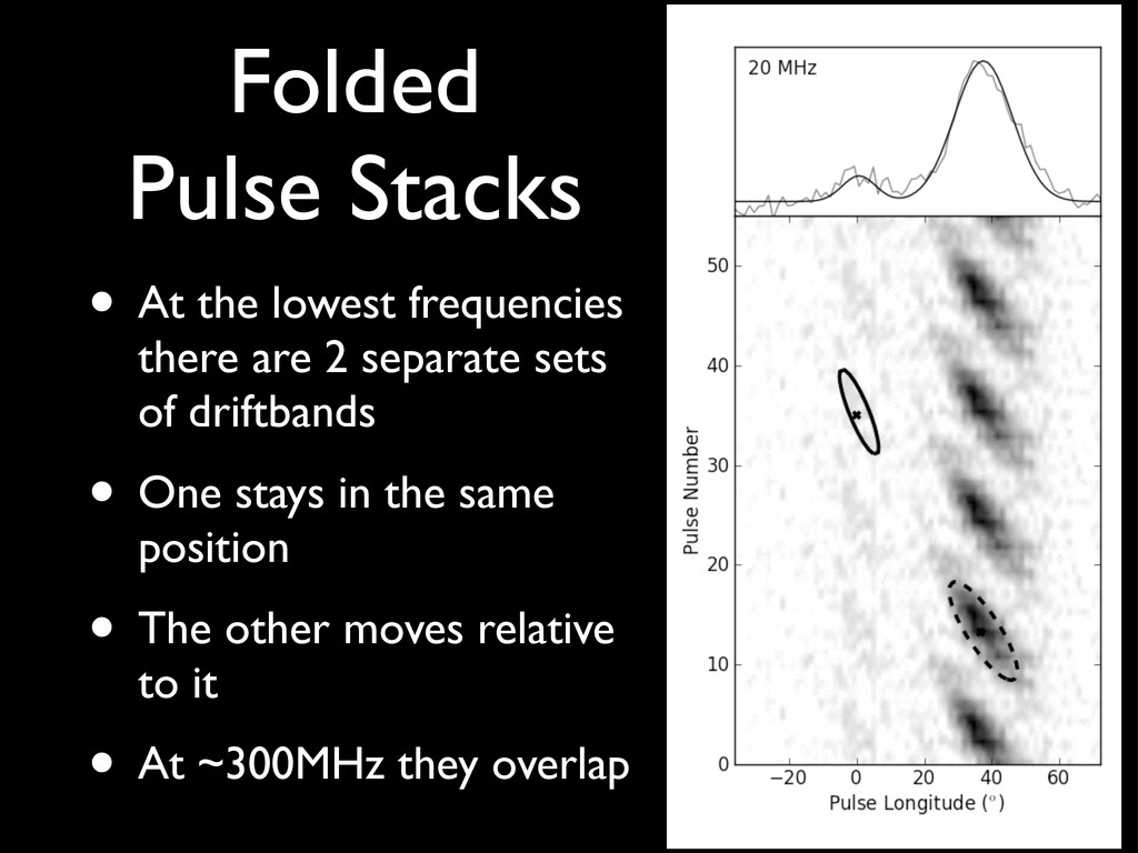 Folded Pulse Stacks • At the lowest frequencies...