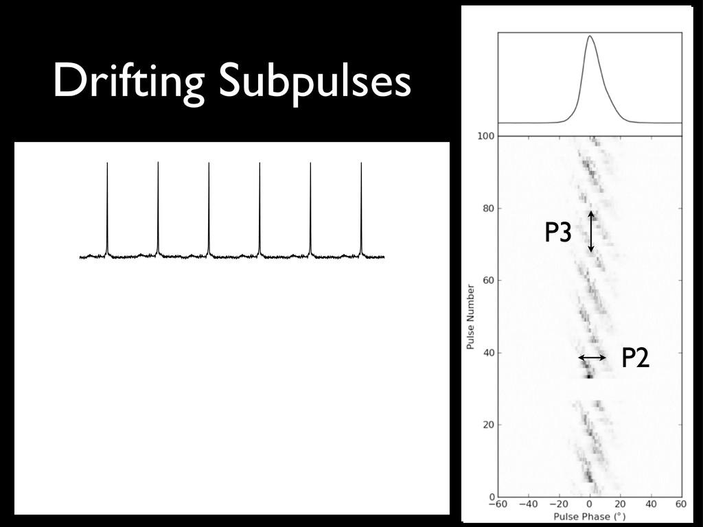 Drifting Subpulses 1.5 2 2.5 3 ime (s) 1.5 2 2....