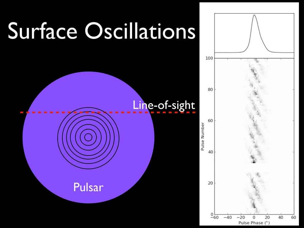 Pulsar Surface Oscillations Line-of-sight