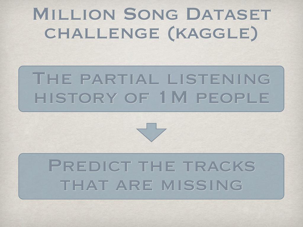 Million Song Dataset challenge (kaggle) The par...