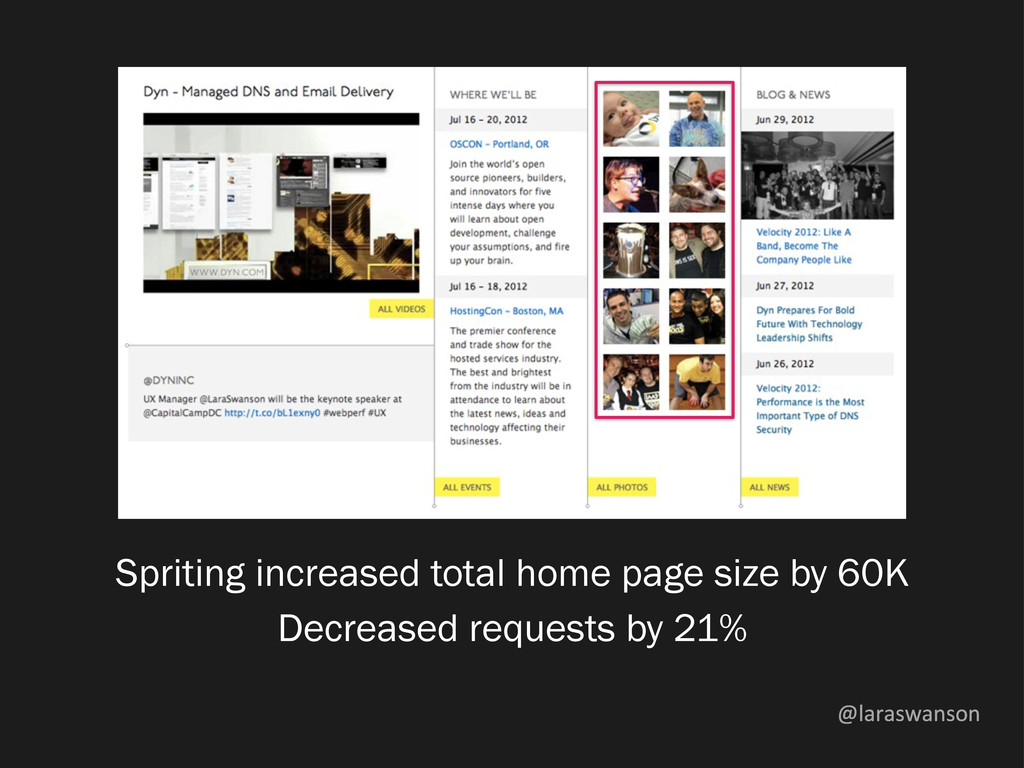 @laraswanson Spriting increased total home page...