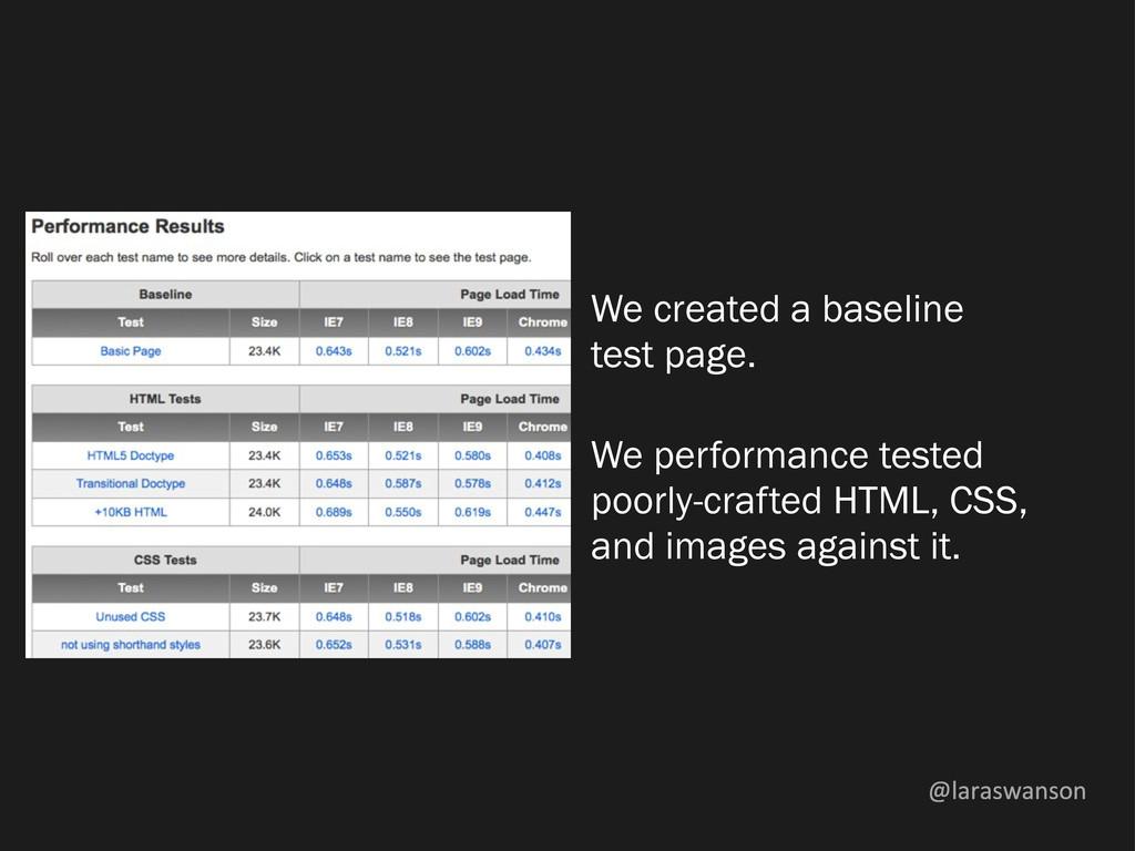 @laraswanson We created a baseline test page. W...