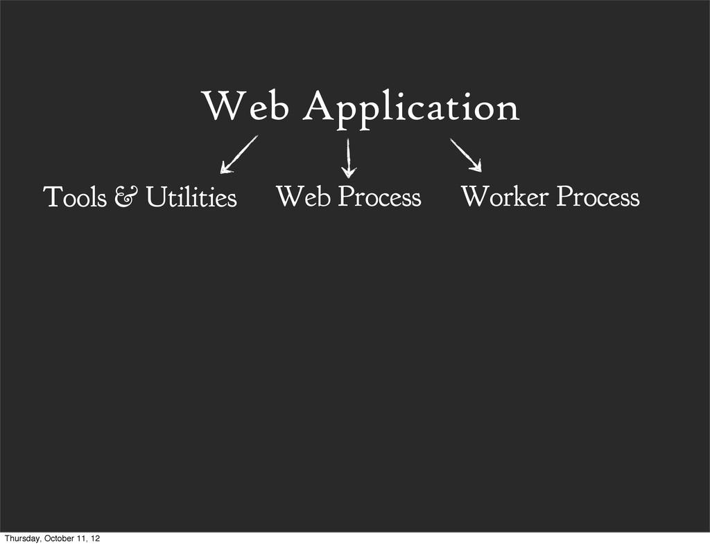 Web Application Tools & Utilities Web Process W...