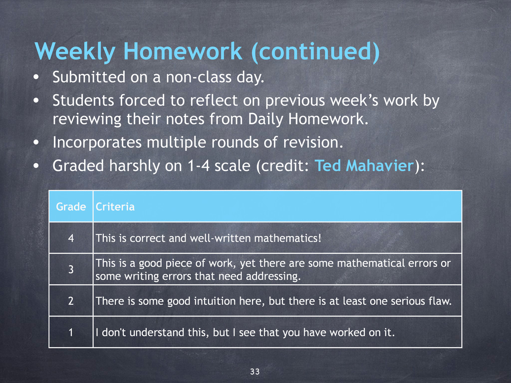 Weekly Homework (continued) • Submitted on a no...