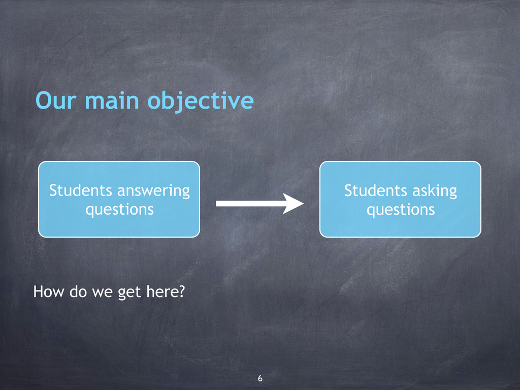 Our main objective How do we get here? Students...