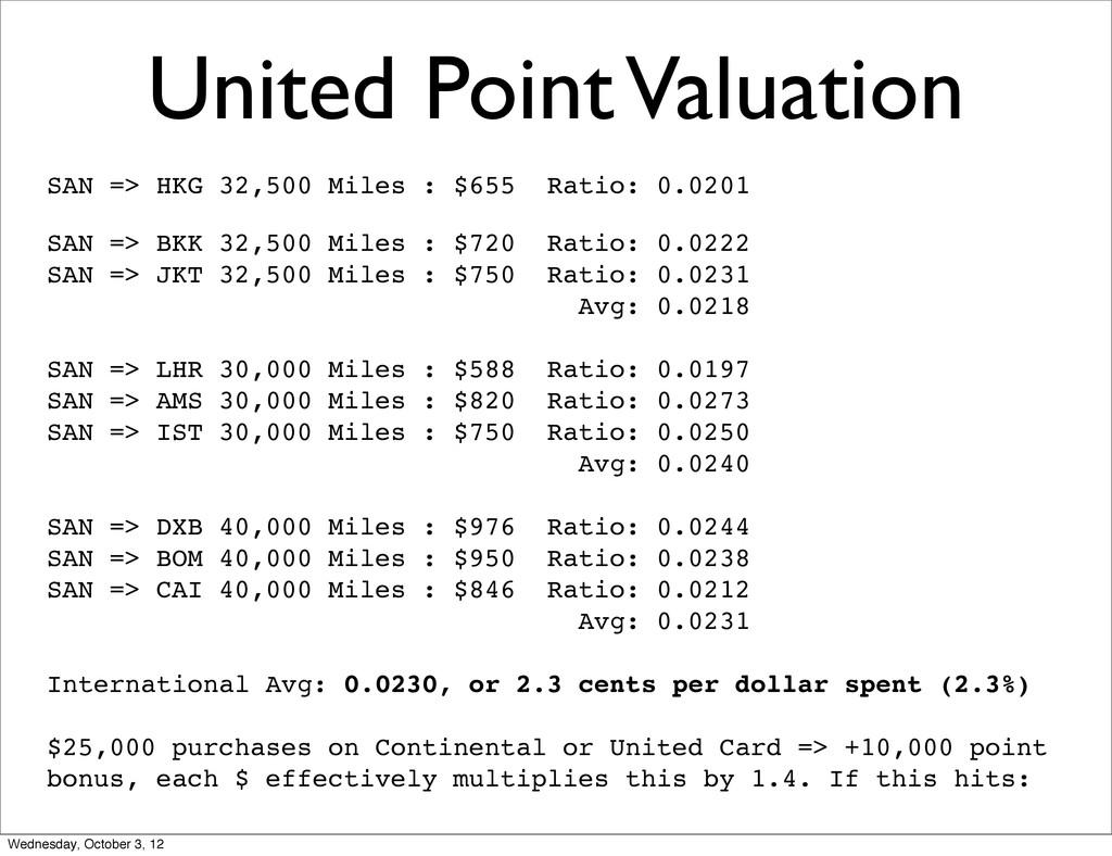 United Point Valuation SAN => HKG 32,500 Miles ...