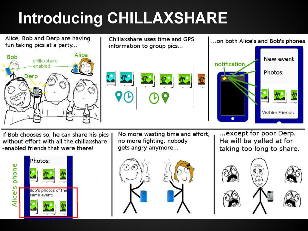 Introducing CHILLAXSHARE
