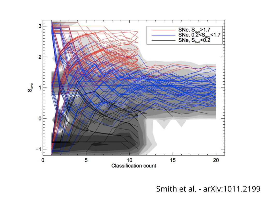 Smith et al. - arXiv:1011.2199