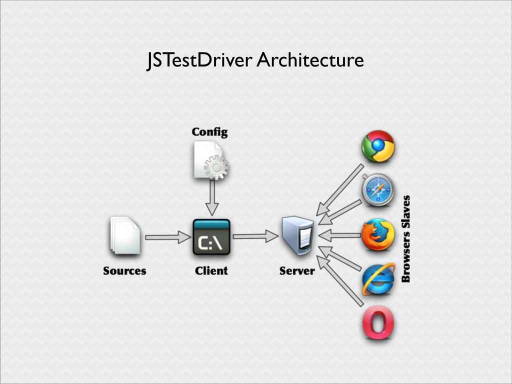 JSTestDriver Architecture