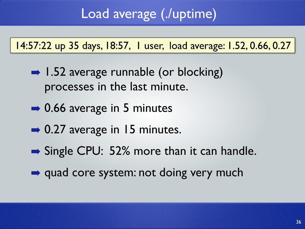 Load average (./uptime) 36 14:57:22 up 35 days,...