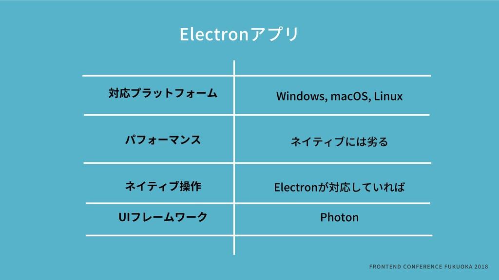 Electronアプリ FRONTENDCONFERENCEFUKUOKA2018  ...