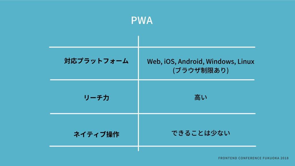 PWA FRONTENDCONFERENCEFUKUOKA2018  対応プラットフォ...
