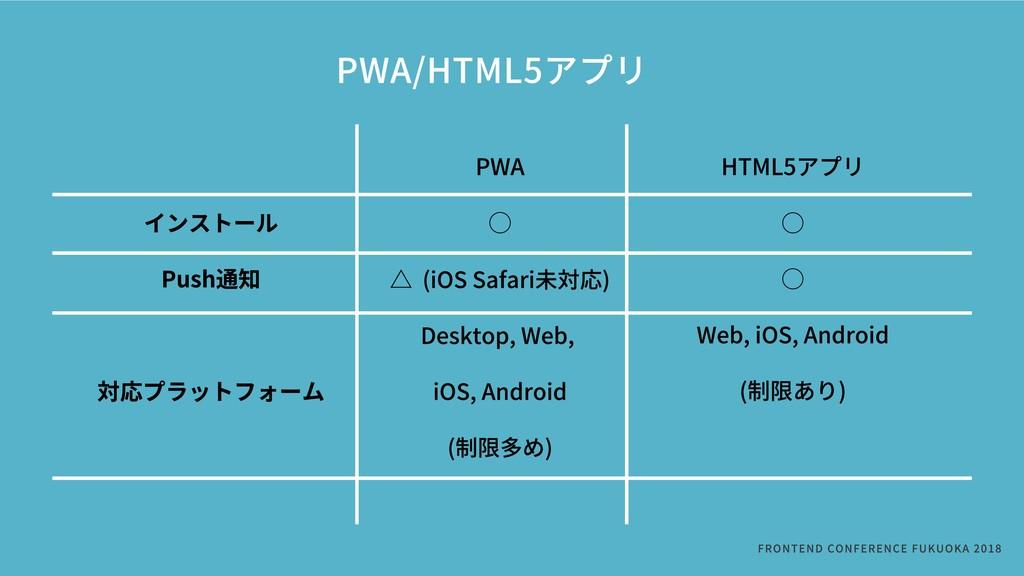 PWA/HTML5アプリ FRONTENDCONFERENCEFUKUOKA2018 ...