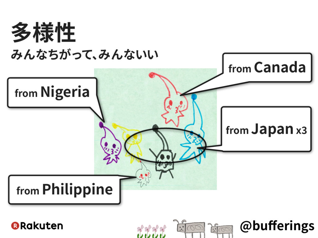 @bufferings 多様性 みんなちがって、みんないい from Canada from N...