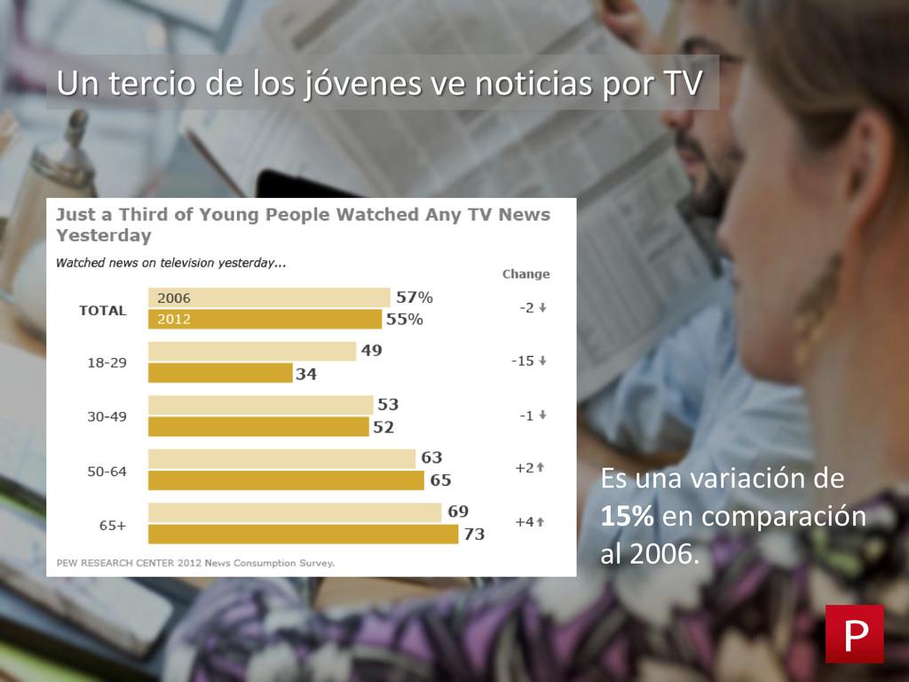 Un tercio de los jóvenes ve noticias por TV Es ...