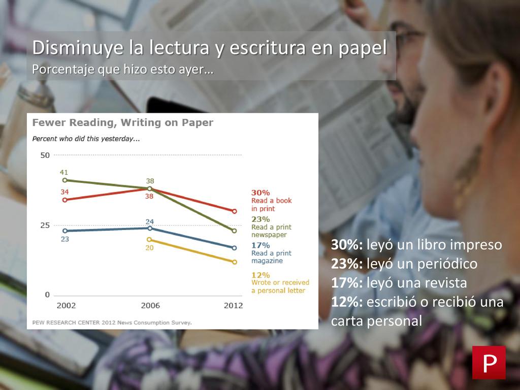Disminuye la lectura y escritura en papel Porce...