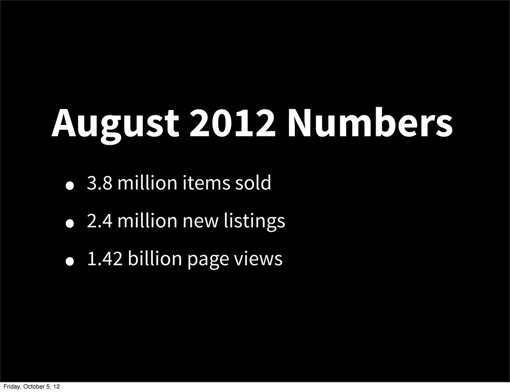 August 2012 Numbers • 3.8 million items sold • ...