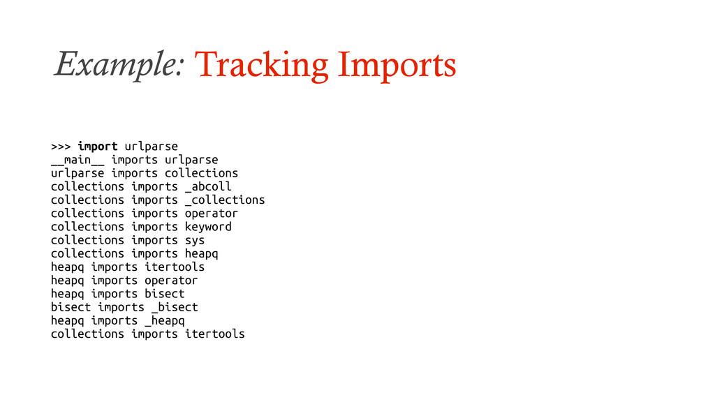 Example: Tracking Imports >>> import urlparse _...