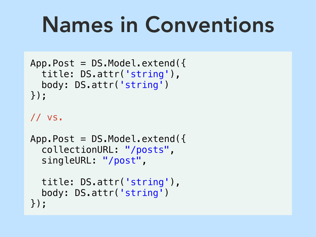 Names in Conventions App.Post = DS.Model.extend...