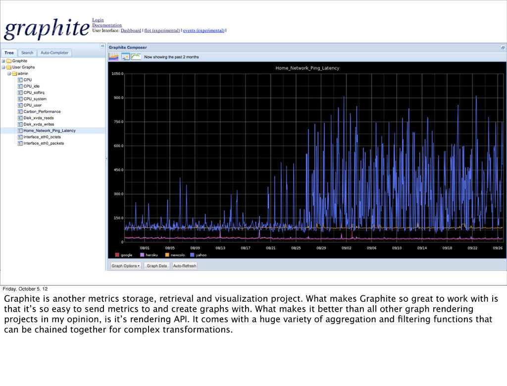 Friday, October 5, 12 Graphite is another metri...