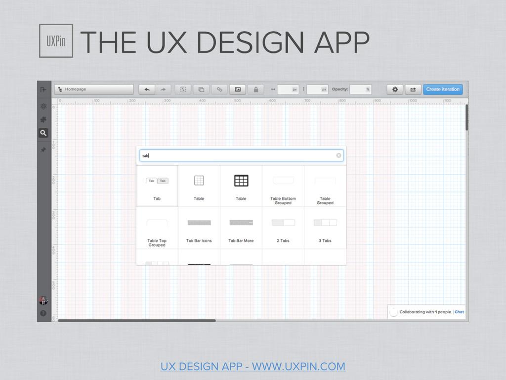 UX DESIGN APP - WWW.UXPIN.COM THE UX DESIGN APP