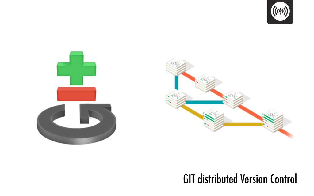 GIT distributed Version Control