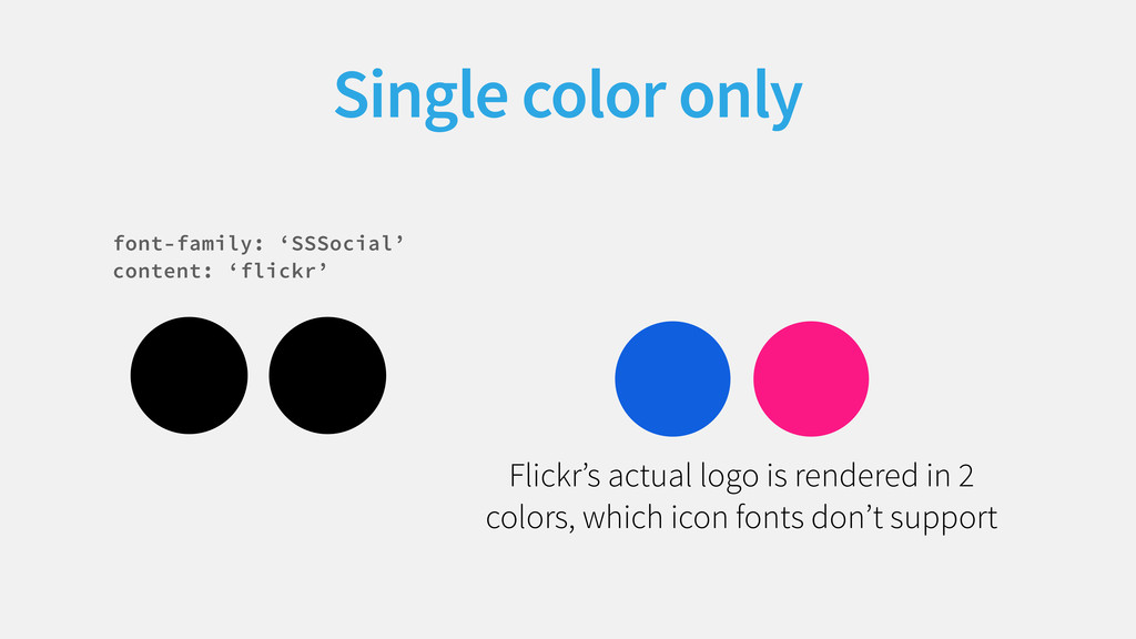  Single color only font-family: 'SSSocial' con...
