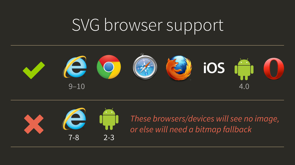 iOS 9–10 4.0 SVG browser support 2-3 7-8 ✓ ␡ Th...