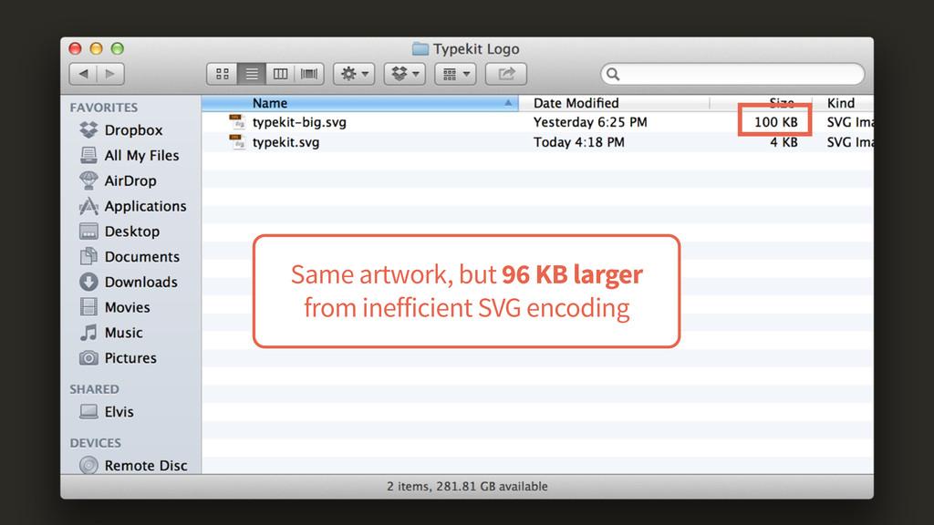 Same artwork, but 96 KB larger from inefficient...