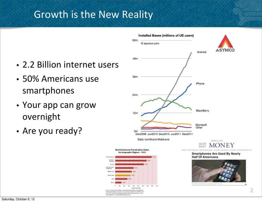 • 2.2 Billion internet users • 50% ...